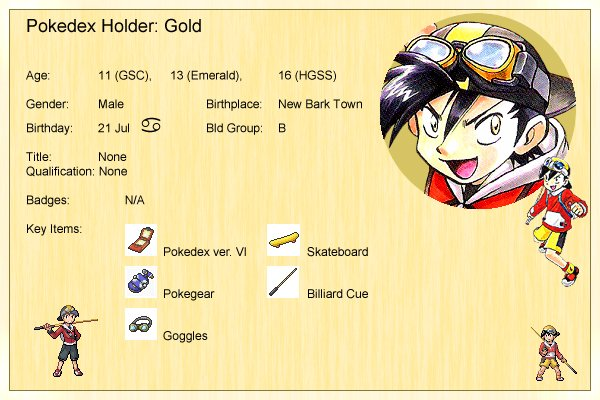 Gold's Profile
