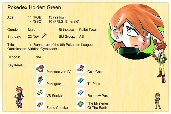 Green's Profile
