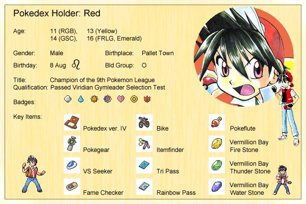 Pokemon And Y Anime Characters Names : Red
