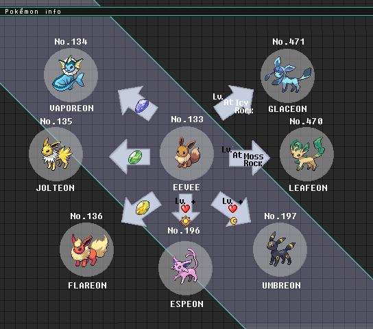 Pokémon of the Week - Flareon