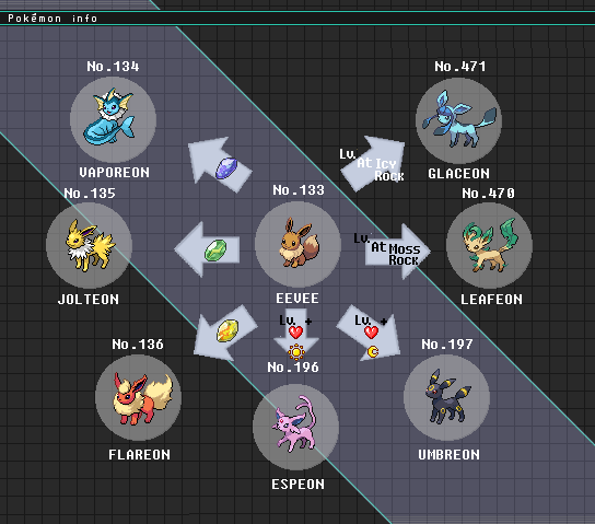 Glaceon generation 4 move learnset (Diamond, Pearl ...