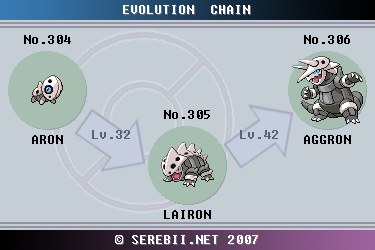 aron pokemon evolution 10 10 from 29 votes aron pokemon evolution 4 10    Aron Evolution Chart