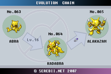 Abra Evolution Chart Pokemon Fire Red Abra Pok Dex Stats