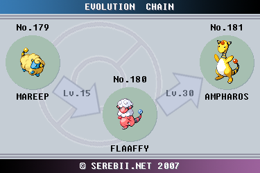 Mareep Evolution Chart