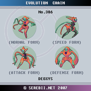how to get deoxys to change forms