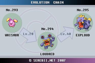 Pok mon of the week exploud - Pokemon platine evolution ...