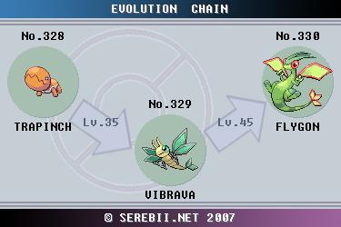 Pokemon Flygon Evolution Images | Pokemon Images