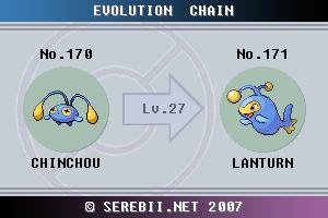 Pokémon of the Week - Lanturn