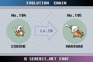 snorlax evolution chart seatledavidjoelco