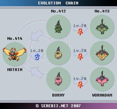 Eevee Evolution Chart 2017