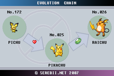 Pokémon Of The Week Pikachu