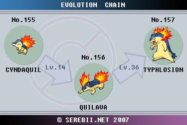 Pokémon of the Week - Typhlosion Wailmer Pokemon