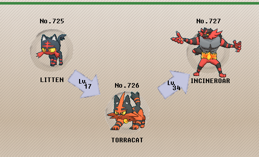 Pokémon of the Week - Incineroar