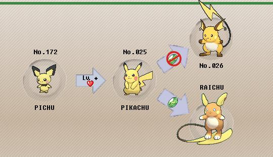 Pokémon of the Week - Pikachu