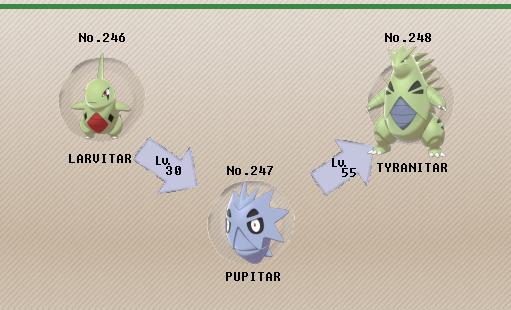 Tyranitar Moveset