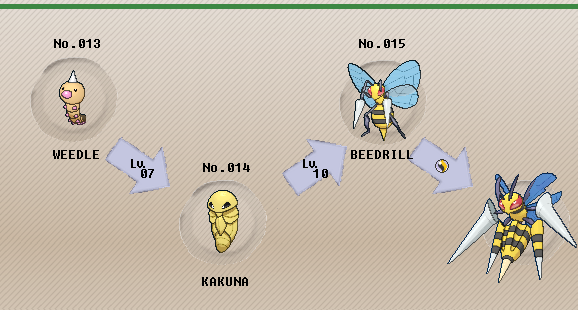 Pokémon of the Week - Beedrill