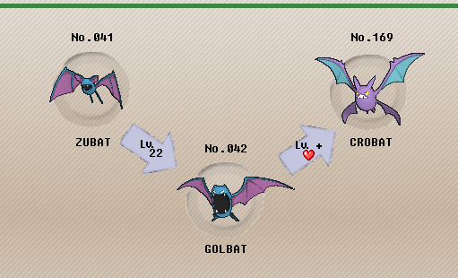 Golbat generation 3 move learnset (Ruby, Sapphire, FireRed ...