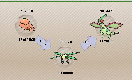 Pok 233 Mon Of The Week Flygon