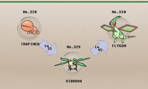 Trapinch Evolution Chart