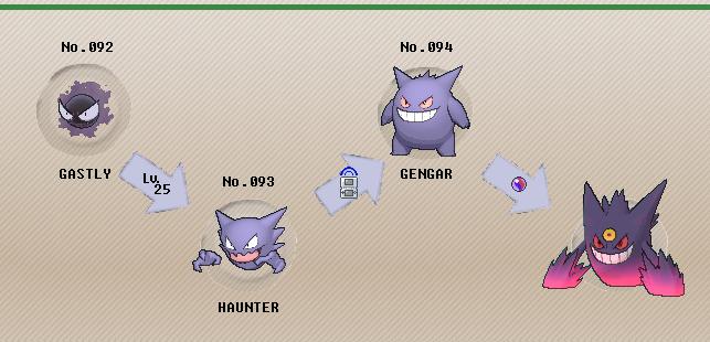 Pokémon of the Week - Gengar