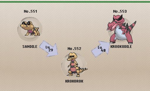 Krookodile (Pokémon) - Bulbapedia, the community-driven ...