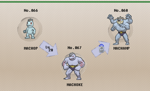 How do you get: machamp, alakazam, zangoose, metacross ...