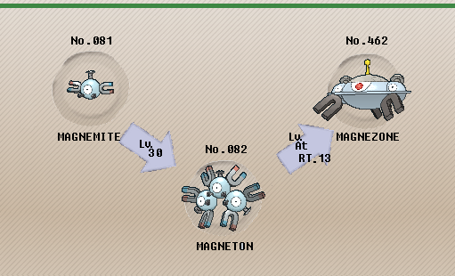 Image Gallery Magnezone Evolution