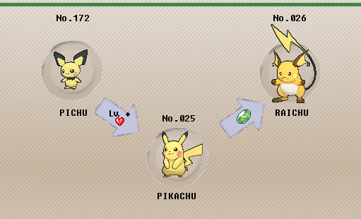 Pok 233 Mon Of The Week Raichu