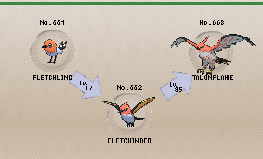 Fletchinder Evolution ...